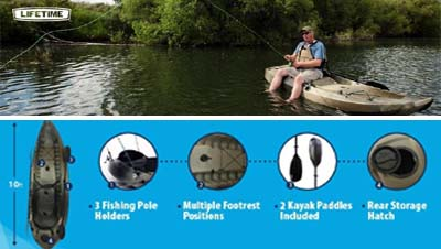 Don't Go Kayak Fishing Before Reading this Article - Top Tips for Beginners